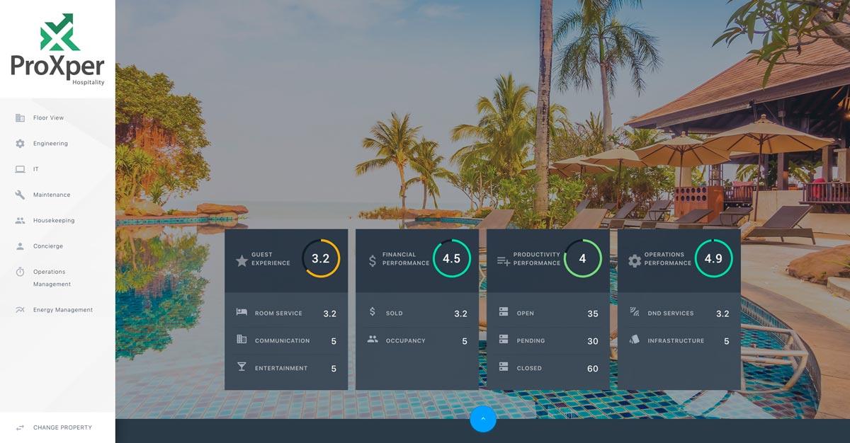 Hospitality_solution_ProXper